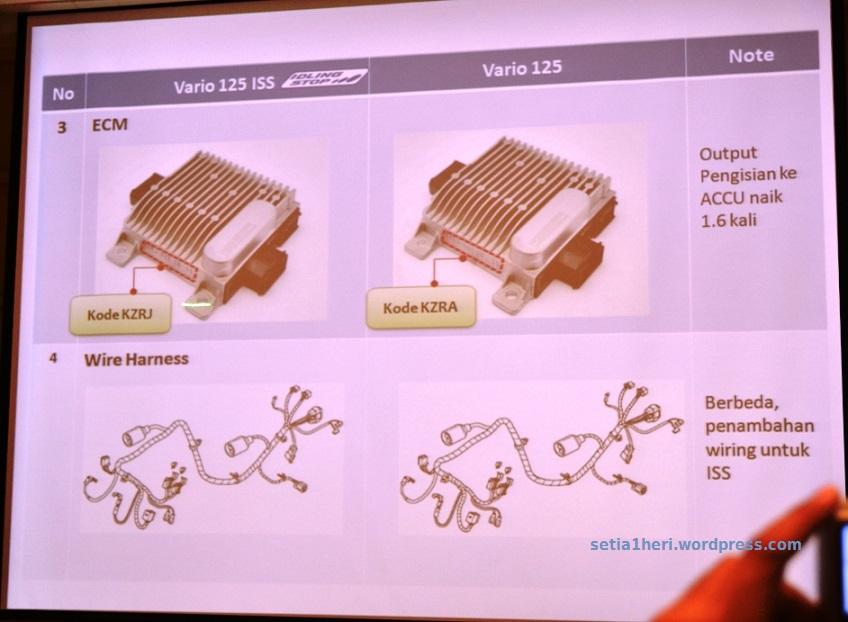 Beda vario 125 dan Vario 125 ISS – setia1heri.com on