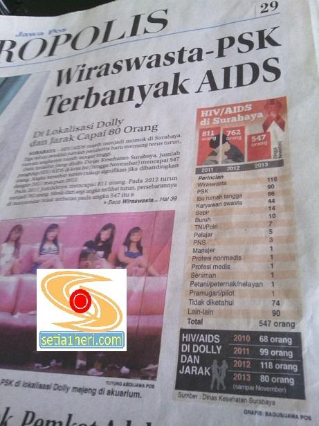 penderita hiv aids surabaya 2013