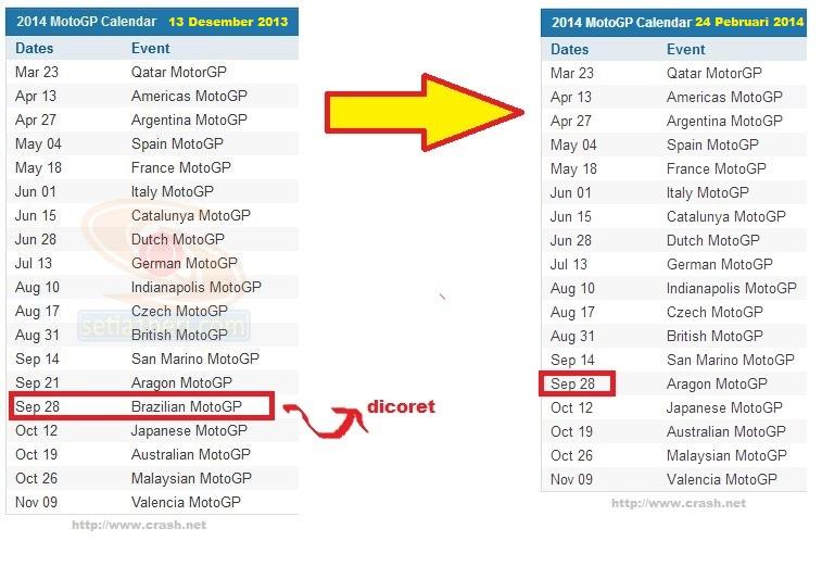 kalender motogp 2014