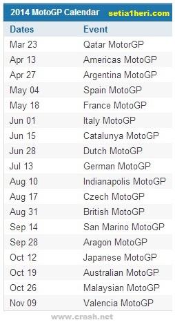 motogp kalendar 2014 update 24 Pebruari