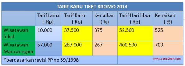 tarif baru naik gunung bromo 2014