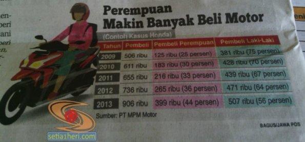 data perempuan pemakai motor 2013