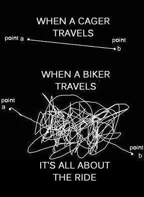 different cager and biker while traveling