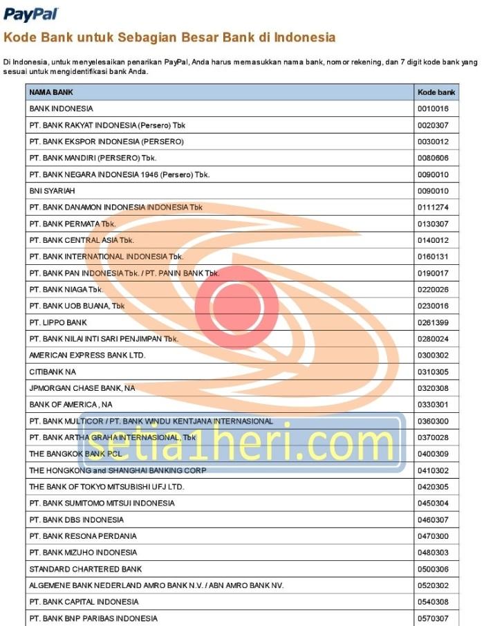 Kode Bank untuk Sebagian Besar Bank di Indonesia - PayPal-page-001 copy
