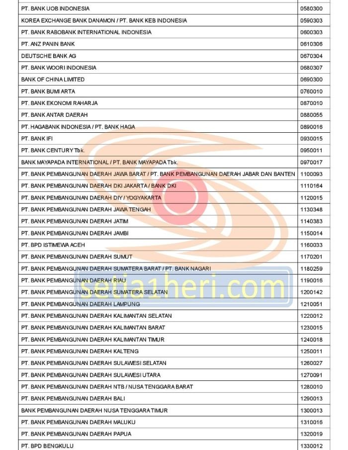 Kode Bank untuk Sebagian Besar Bank di Indonesia - PayPal-page-002 copy