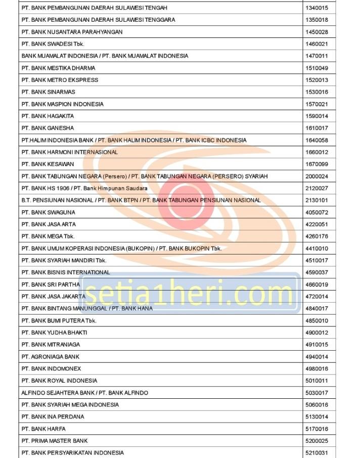 Kode Bank untuk Sebagian Besar Bank di Indonesia - PayPal-page-003 copy