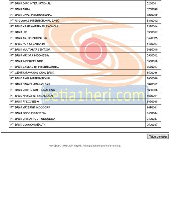 Kode Bank untuk Sebagian Besar Bank di Indonesia - PayPal-page-004 copy