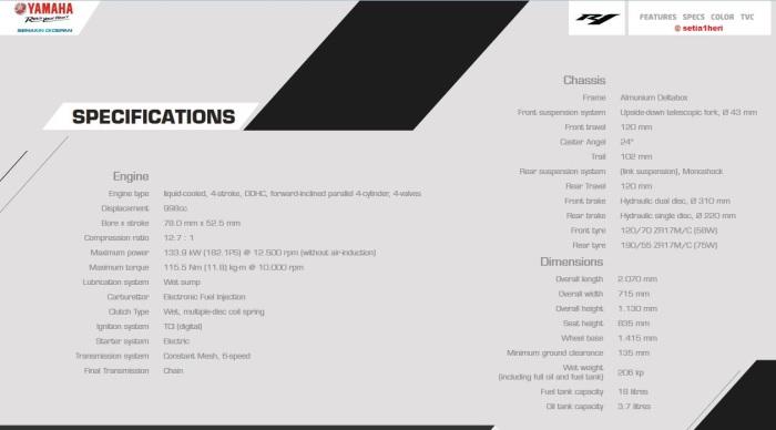 spesifikasi yamaha R1