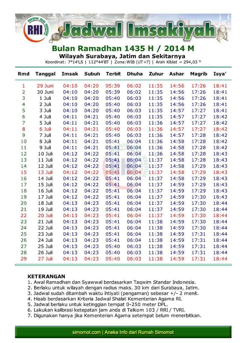 Jadwal imsakiyah 1435 H / 2014 untuk area Jawa Timur ...