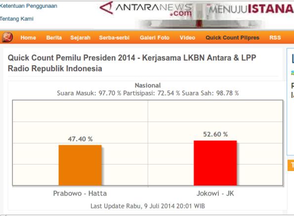hasil quick count pilpres 2014 oleh LKBN Antara