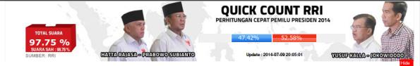 hasil quick count pilpres 2014 oleh republika