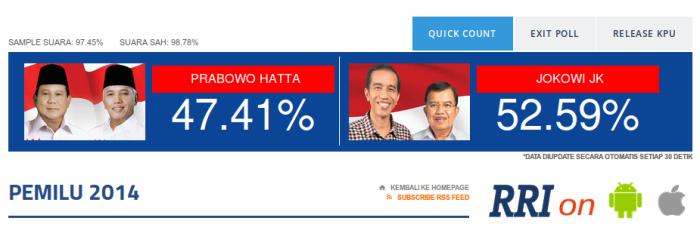 hasil quick count pilpres 2014 oleh RRI