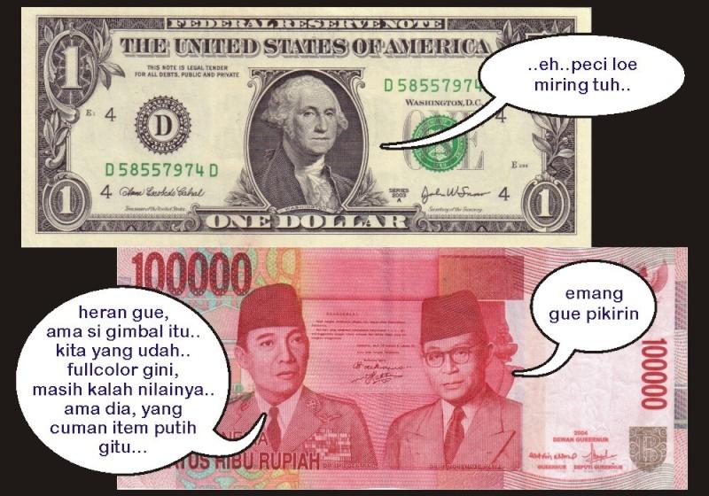 Jam pertukaran mata uang asing