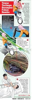 kronologi arianti ika putri tertimpa pohon bambu di parkiran Delta Plaza Surabaya 09 Desember 2014