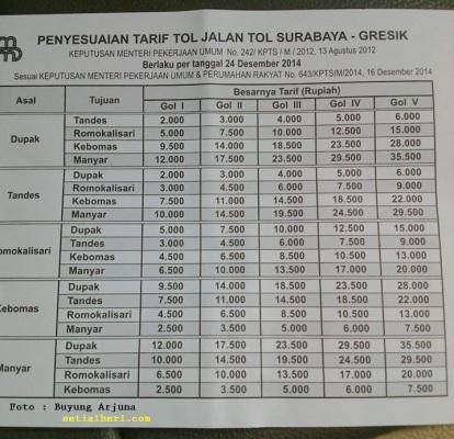 tarif tol surabaya gresik per 24 Desember 2014
